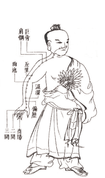 Iokai Shiatsu (illustration)